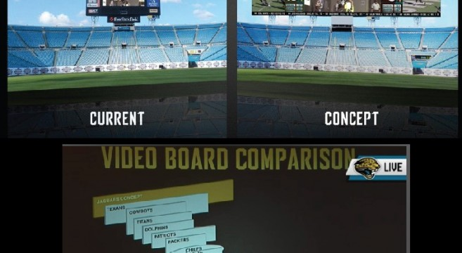 afc south video boards
