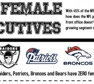 NFL Female women Excutives Leaders