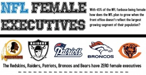Can the NFL Grow the Female Fan Base Without Women In the Front Office? [State of the NFL Female Fan] - GuysGirl- Sports & Entertainment with a feminine flair