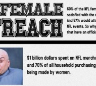 female fans study nfl outreach