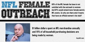 Is the NFL's Outreach Getting Better? Women's Clubs, Fashion, Social Media and more.. [State of the NFL Female Fan] - GuysGirl- Sports & Entertainment with a feminine flair
