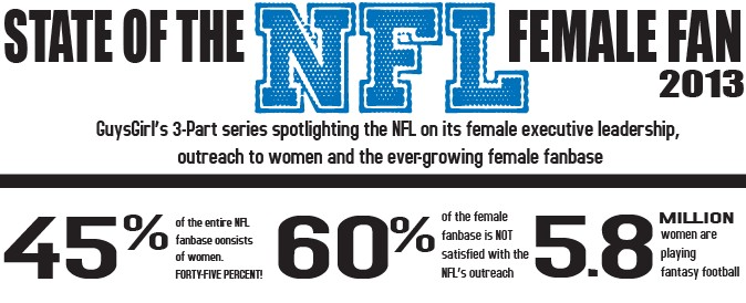 GuysGirl's State of the NFL Female Fan- 3 Part Conclusion - GuysGirl- Sports & Entertainment with a feminine flair