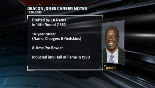 RIP Deacon Jones, One of the Best Defensive Ends to Ever Suit Up