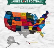 top nfl jersey sales ladies state by state