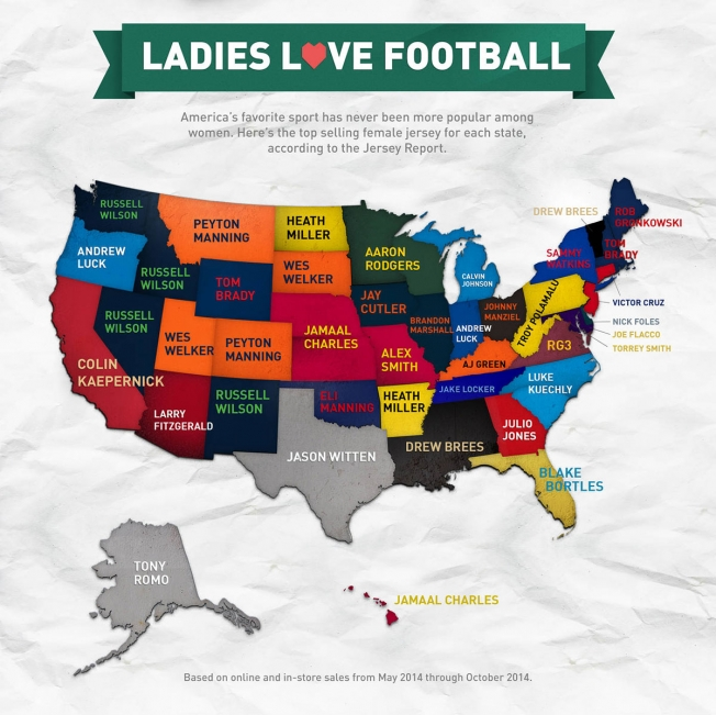 Top Selling NFL Jerseys For Ladies, State By State
